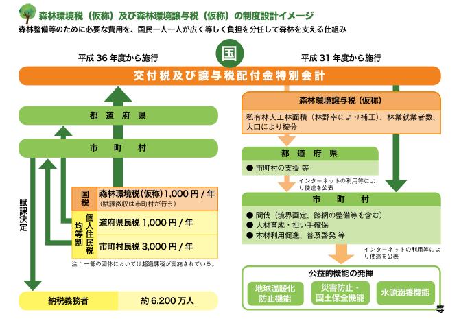 2FB9D4D9-ED50-4BF7-97CE-8BC2B4ECD4EB