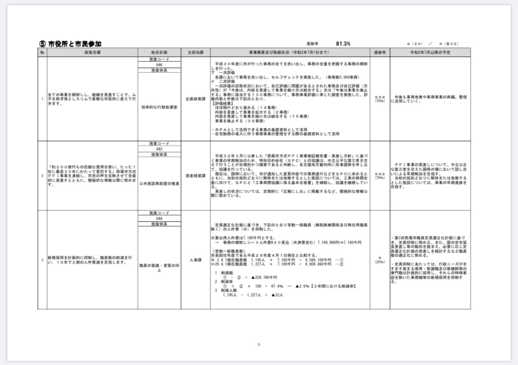 896AF759-BEDC-438F-A54C-9E89060F2F23