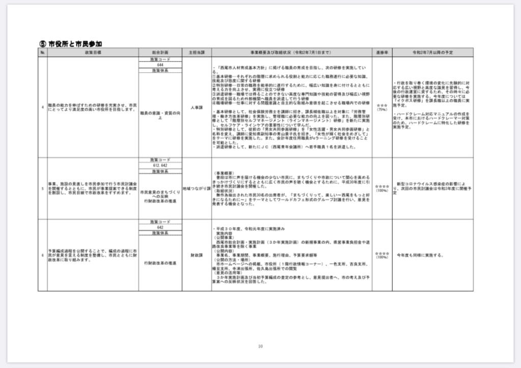 F0CC24D9-8542-4905-B454-668FE7350A17